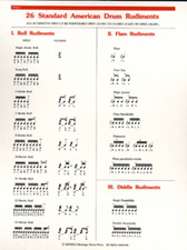 Laminated Drum Rudiments Chart